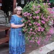 ludmila Tsirlin on My World.