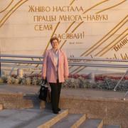 Нина Александровна Гаджирагимова on My World.