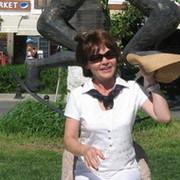 ludmila zelenkina on My World.